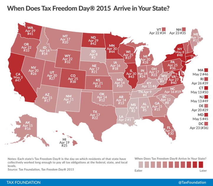 2015_04_05_tax_freedom_day