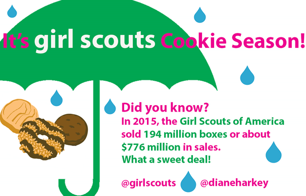 2016_03_03_girlscoutcookieseason