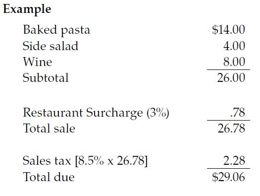 example tax